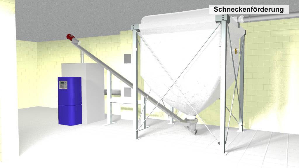mechanische Pellettransport per Pelletschnecke