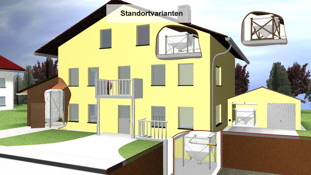 Standortmäglichkeiten-Pelletsilos-Dachboden-Garage-Aussensilo